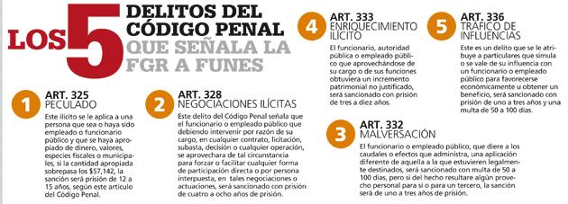 Delitos-Mauricio-Funes