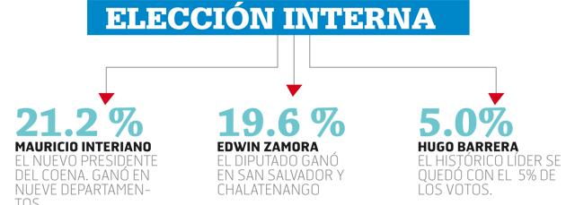Eleccion-Arena