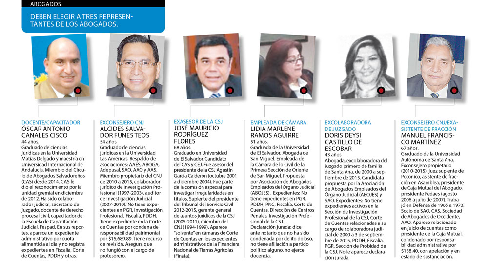 candidatos-1