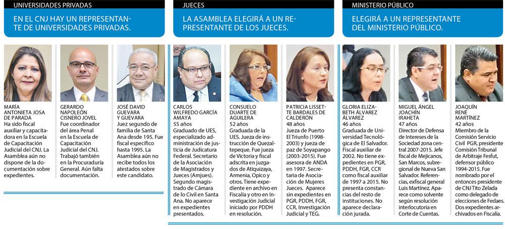 candidatos-2