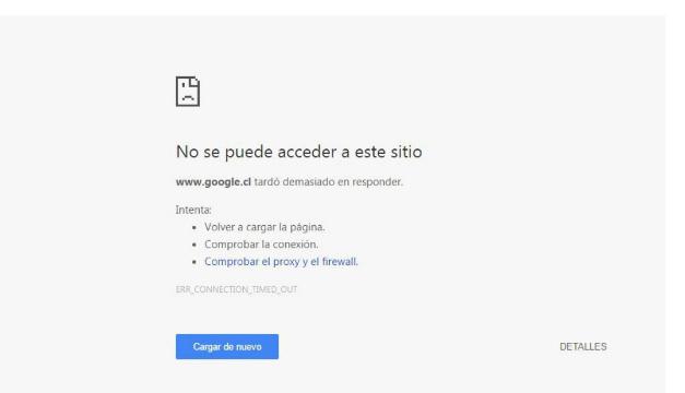 Caida de Google