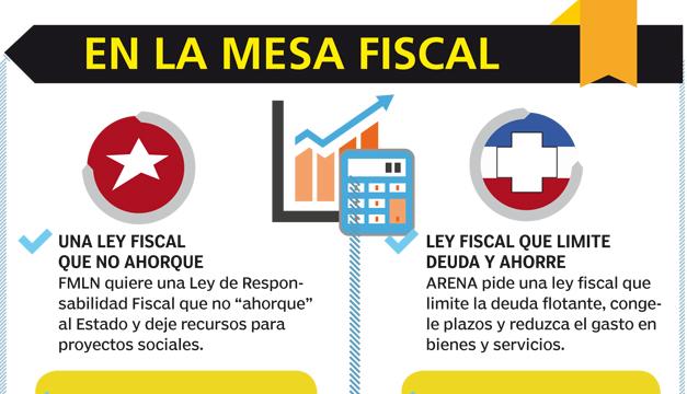 mesa-fiscal-1