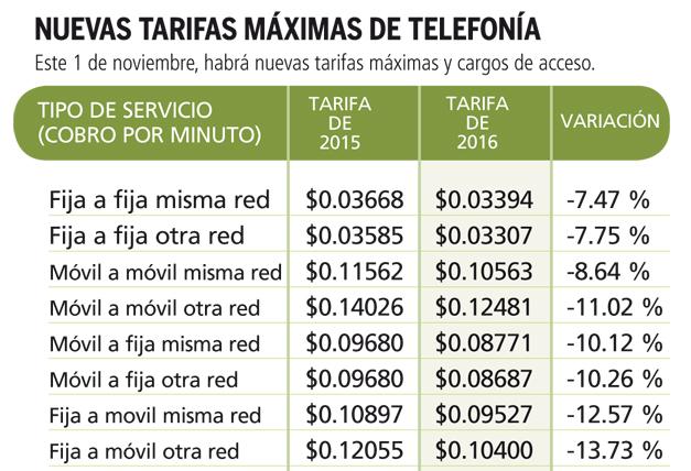 nuevas-tarifas-de-telefonia
