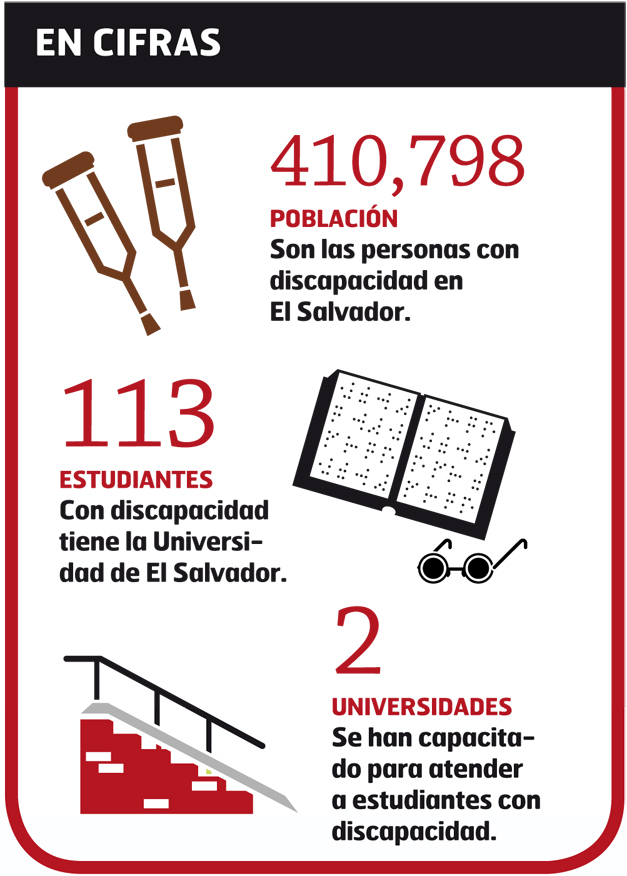 cifras-personas-discapacitadas