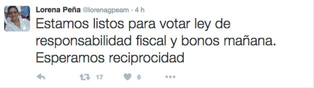 lorena-pena-tuit