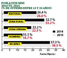 poblacion-nini-2014-2015