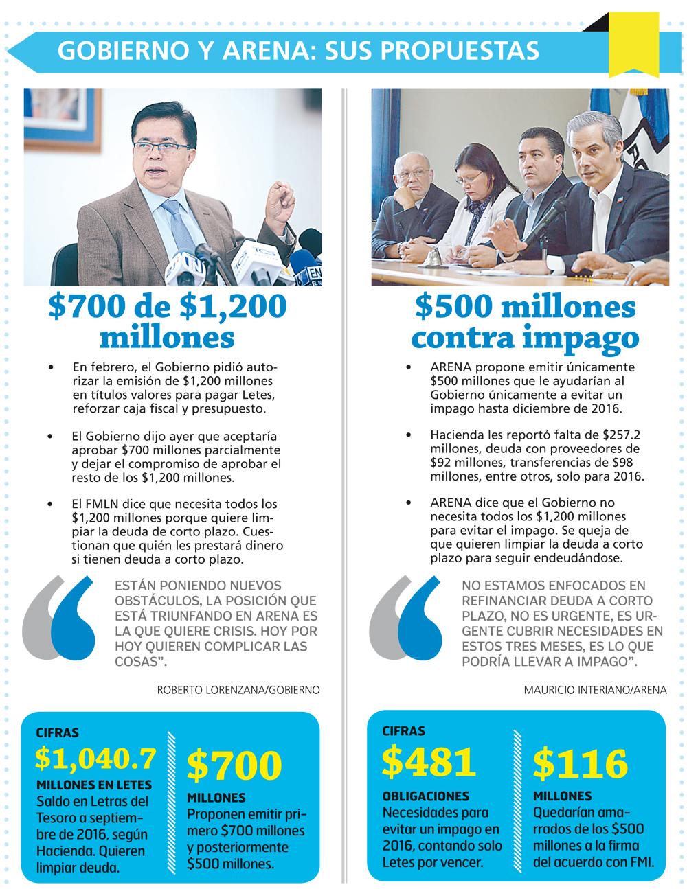 propuestas-gobierno-arena