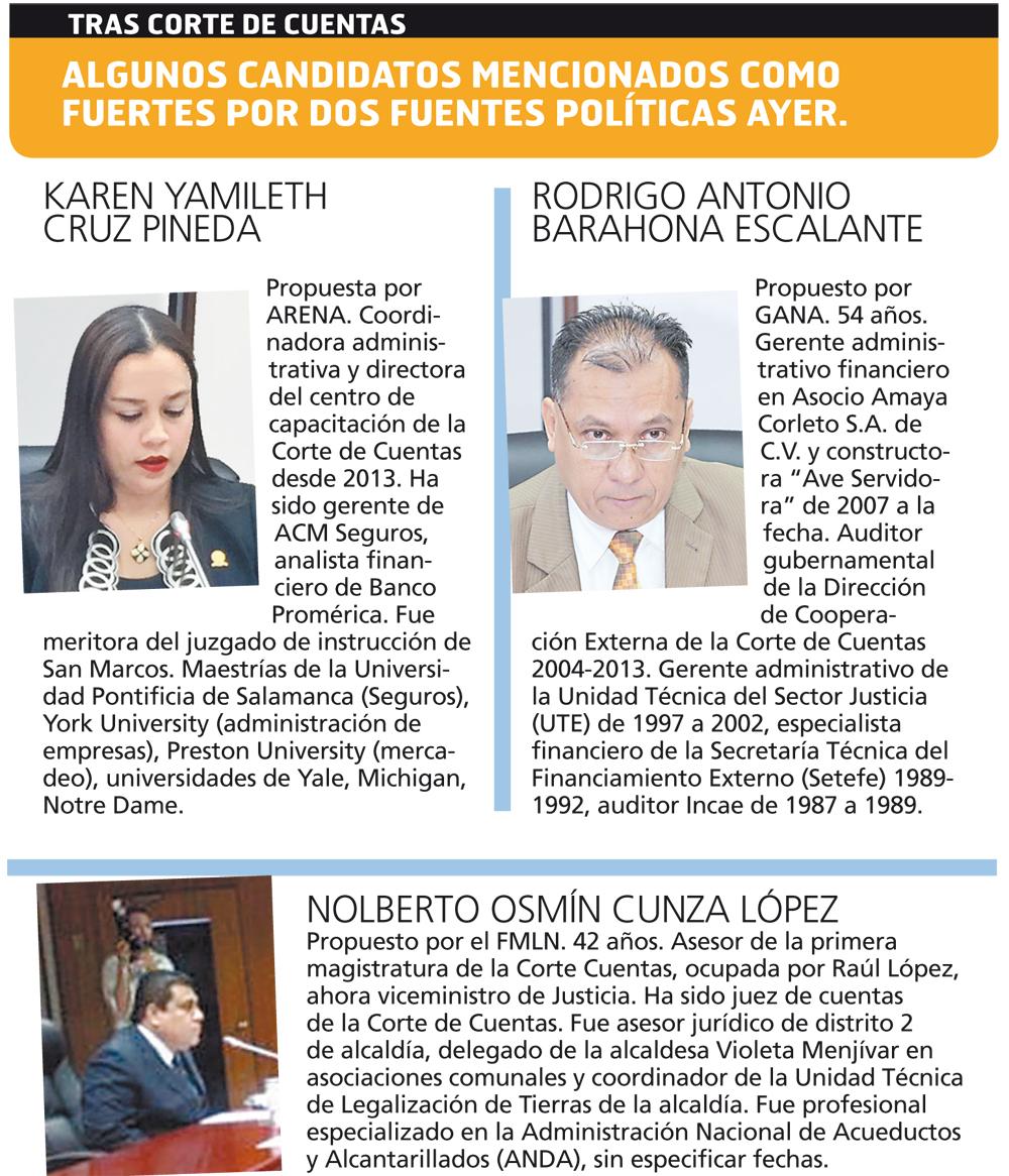 candidatos-ccr