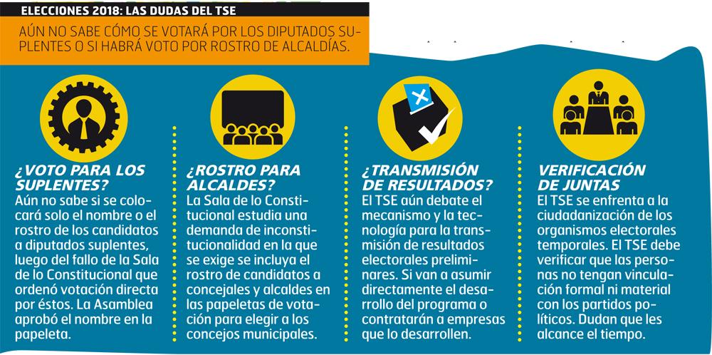 elecciones-2018-tse
