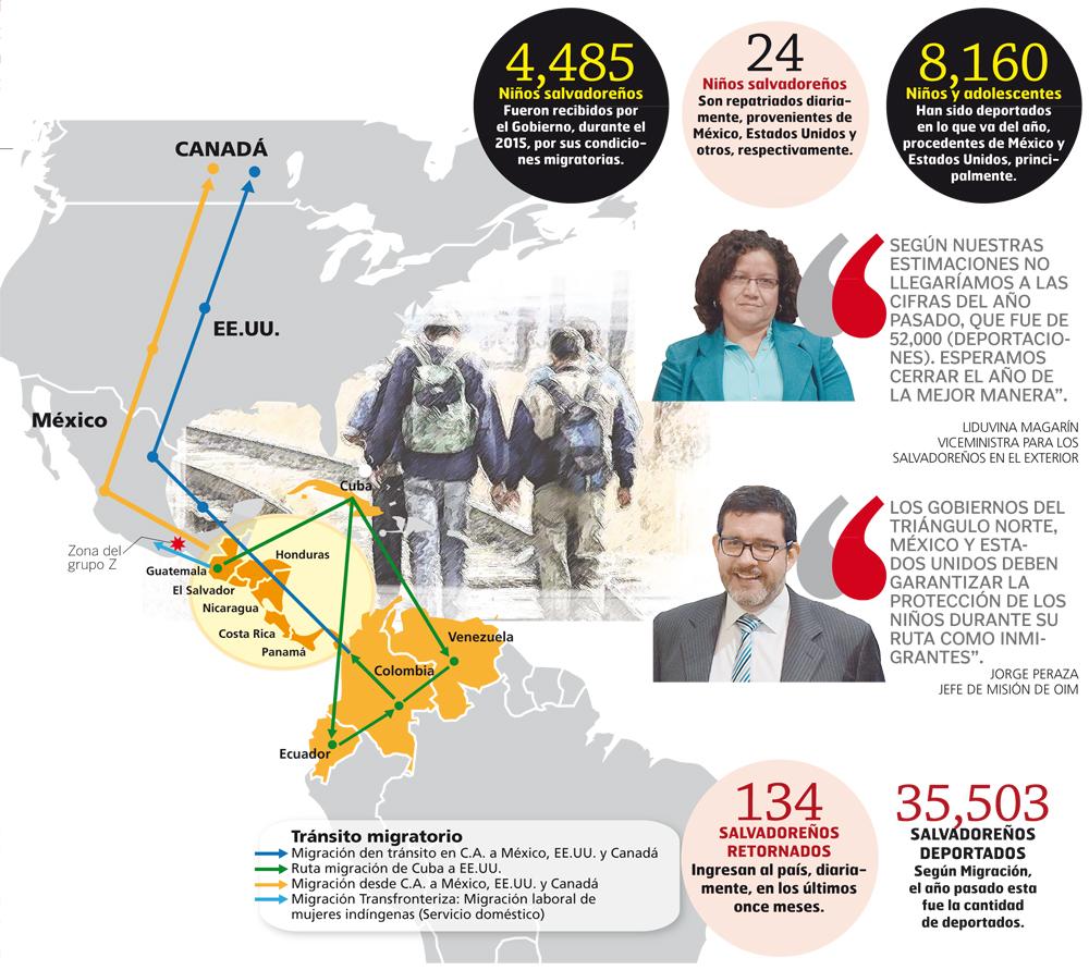 ninos-deportados-migrantes