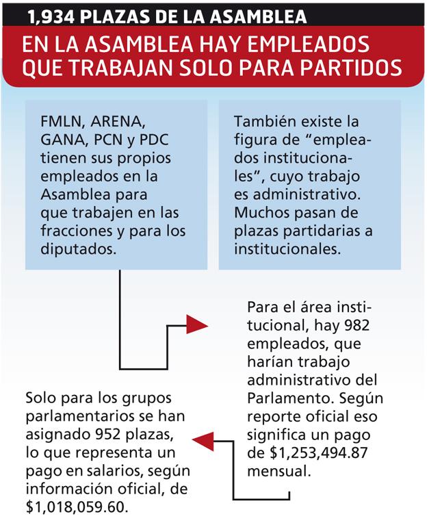 plazas-asamblea