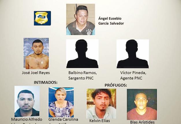 policias-en-red-de-narcotrafico