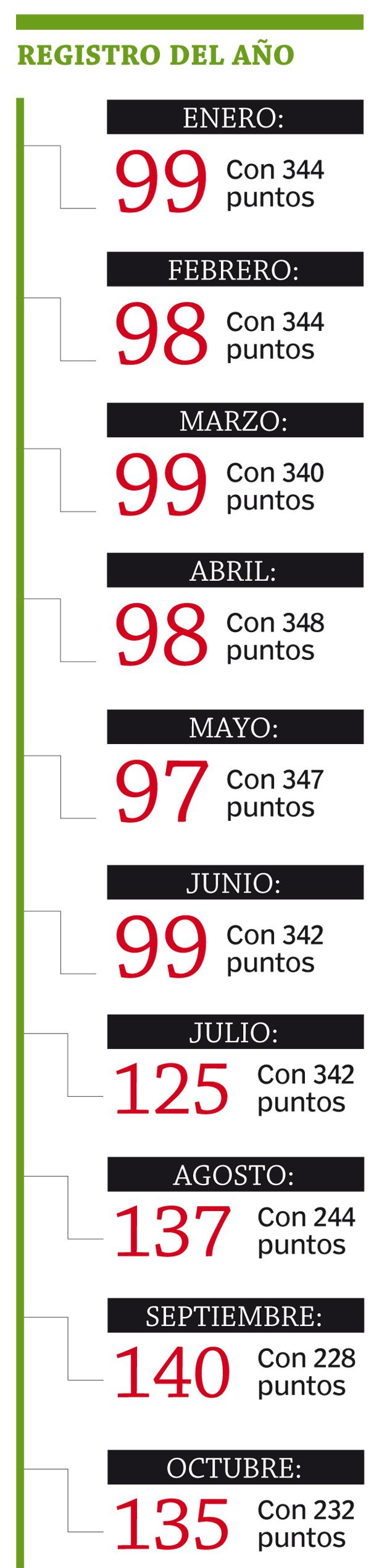 ranking-fifa