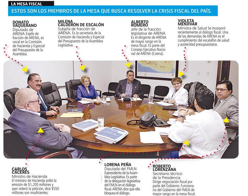 reunion-gobierno-anep-aprobacion-bonos-2