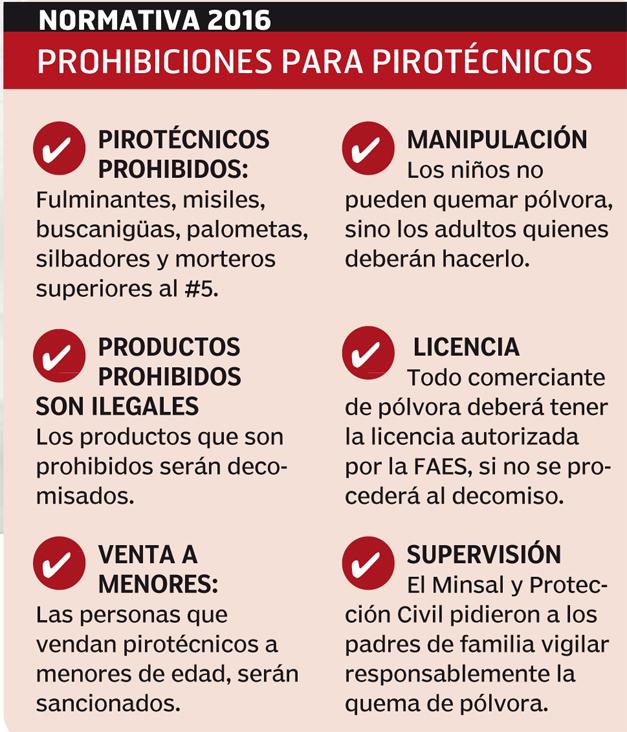 prohibiciones-para-polvora