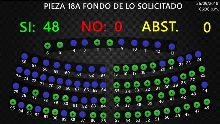 Resultado de imagen para marduk CENSURADO guatemala votacion