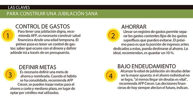 Salvadoreños desconocen cuánto recibirán de pensión al jubilarse