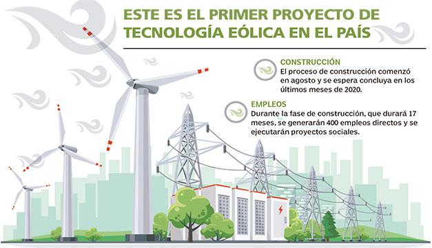 Image result for primer parque eolico el salvador